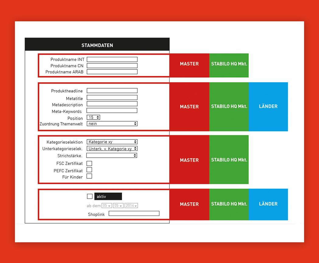 MaritaHeinzelmann_UX_UI_Design_BackendTools_Stabilo1