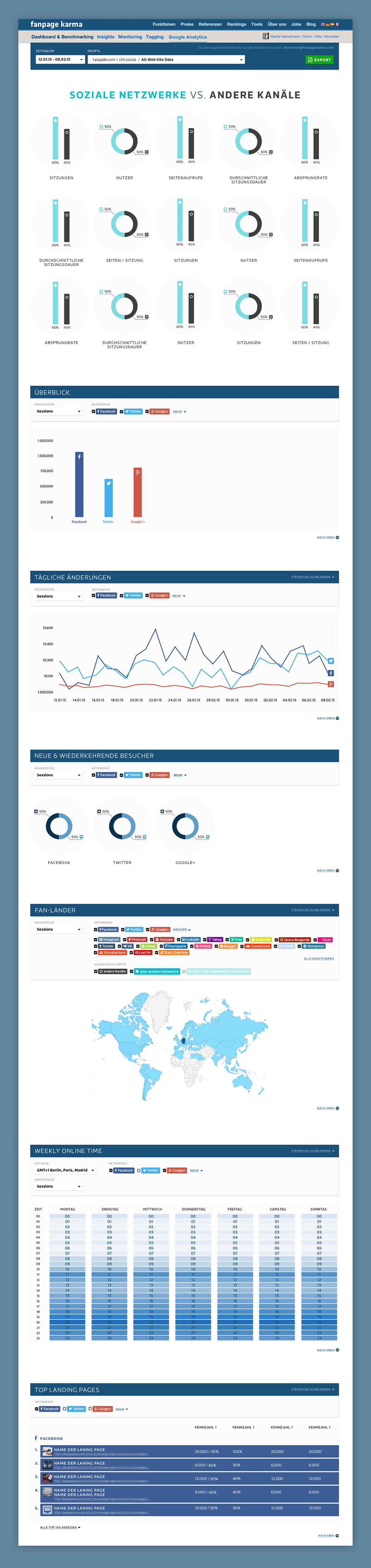 MaritaHeinzelmann_UX_UI_Design_Google_Analytics_FanpageKarma_feature